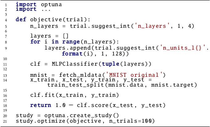 Figure 1 for Optuna: A Next-generation Hyperparameter Optimization Framework