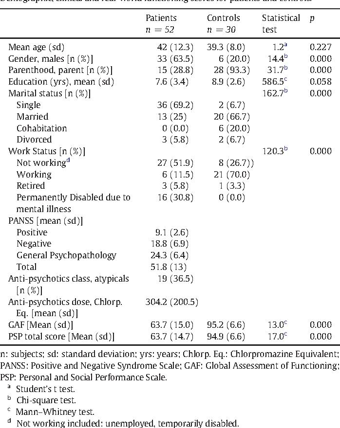 research paper in art vectors