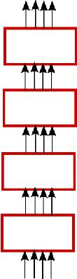 Figure 2 for Multi-GPU Training of ConvNets