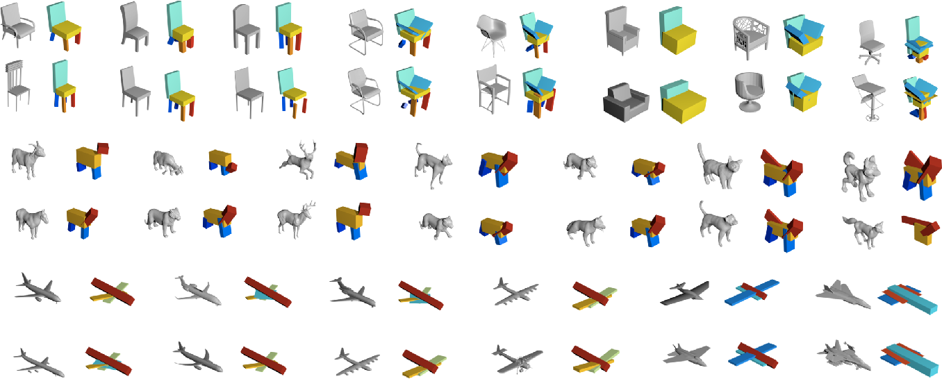 Figure 2 for Learning Shape Abstractions by Assembling Volumetric Primitives