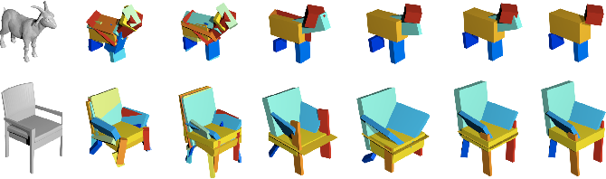 Figure 3 for Learning Shape Abstractions by Assembling Volumetric Primitives