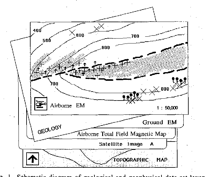 Fig. 1. Schematic diagram of geological and geophysical data-set layers to be integrated.