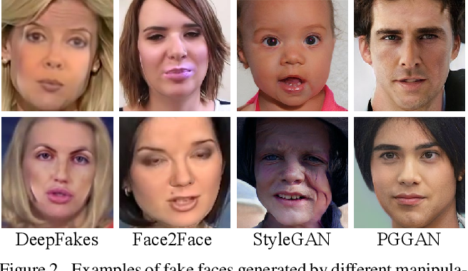 Figure 3 for Representative Forgery Mining for Fake Face Detection