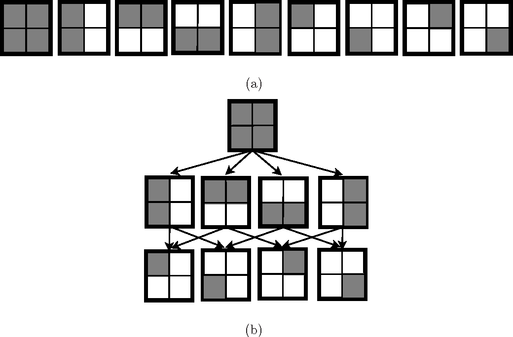 Figure 1 for Structured Input-Output Lasso, with Application to eQTL Mapping, and a Thresholding Algorithm for Fast Estimation