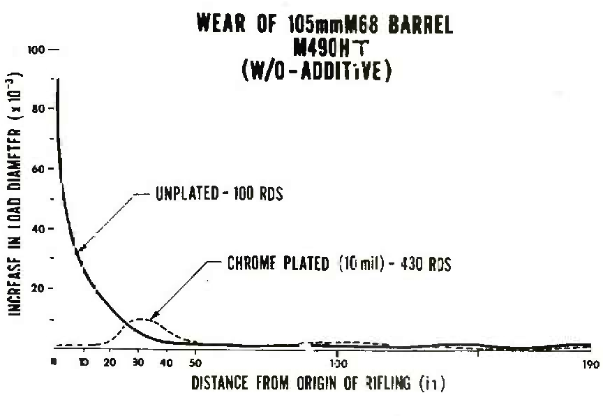 Figure 1 from Potential Erosion Resistant Refractory Metal