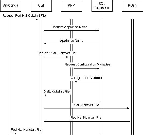 Kickstart (Amiga) - Semantic Scholar
