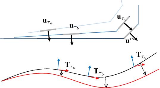 Figure 3 for Elastic LiDAR Fusion: Dense Map-Centric Continuous-Time SLAM