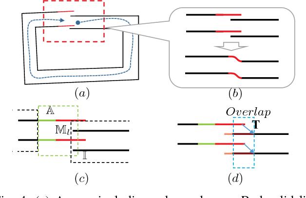 Figure 4 for Elastic LiDAR Fusion: Dense Map-Centric Continuous-Time SLAM