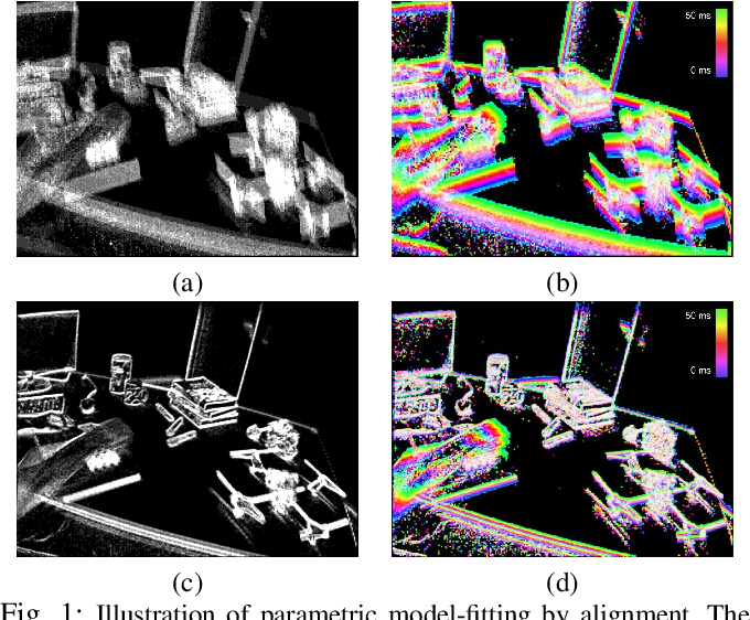 Figure 1 for Event-based Moving Object Detection and Tracking