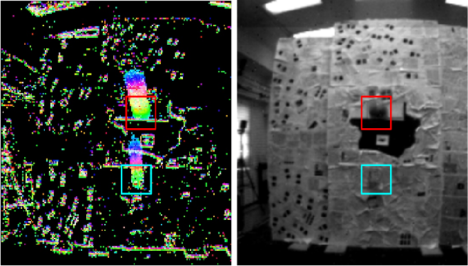 Figure 4 for Event-based Moving Object Detection and Tracking