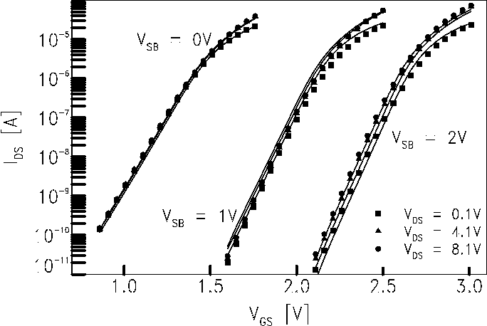 Figure 2 from A surface-potential-based high-voltage compact LDMOS ...