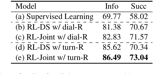 Figure 2 for Transferable Dialogue Systems and User Simulators