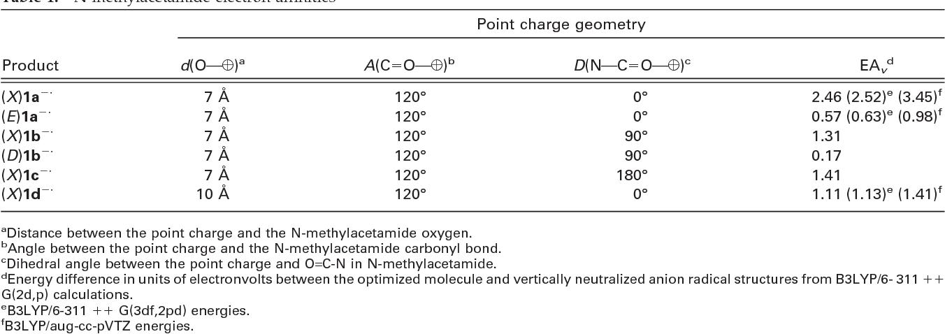 Toward A General Mechanism Of Electron Capture Dissociation