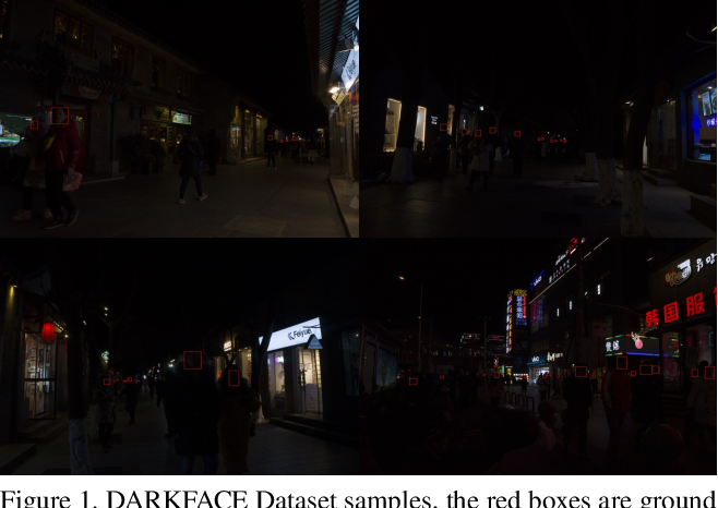 Figure 1 for 1st Place Solutions for UG2+ Challenge 2021 -- (Semi-)supervised Face detection in the low light condition