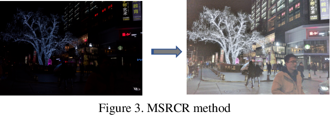 Figure 4 for 1st Place Solutions for UG2+ Challenge 2021 -- (Semi-)supervised Face detection in the low light condition