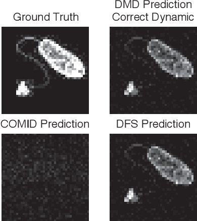 Figure 4 for Online Optimization in Dynamic Environments