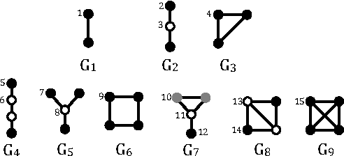 Figure 3 for A Framework for Generalizing Graph-based Representation Learning Methods
