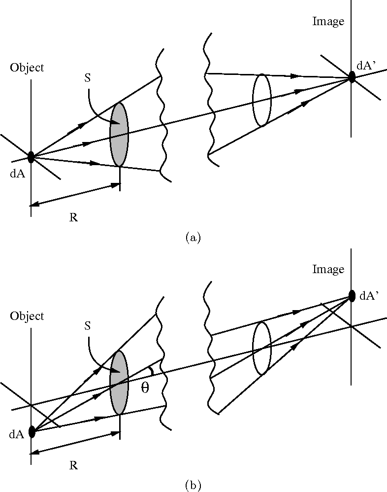 Figure 1 From Can We Calibrate A Camera Using An Image Of A Flat