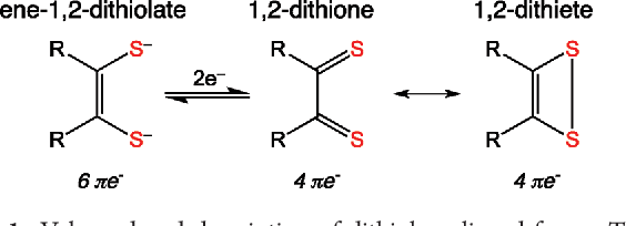 Figure 1. Valence-bond description of dithiolene ligand forms. Twoelectron oxidation of the ene-1,2-dithiolate leads to oxidized forms described by 1,2-dithione and 1,2-dithiete Lewis structures.