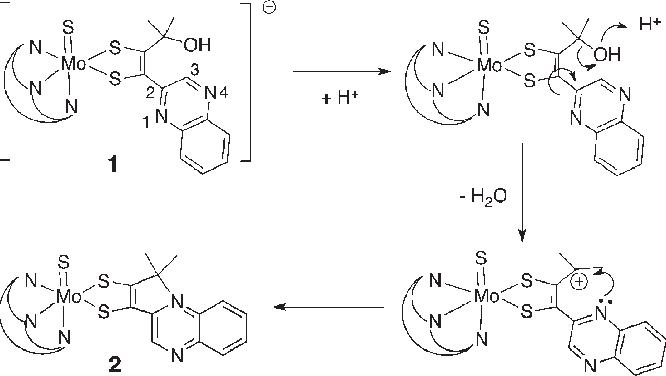 Figure 4. Proposed mechanism for intramolecular cyclization of complex 1, producing pyrrolodithiolene in 2.