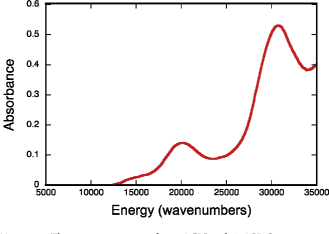 Figure 7. Electronic spectrum of 3 in ACN with 2% H2O.