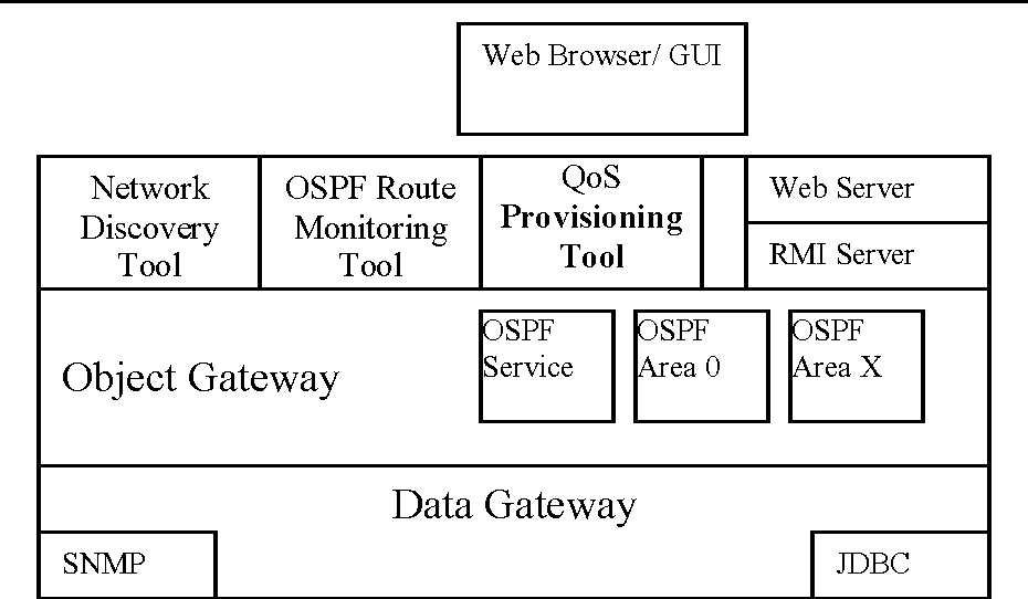 Real-Time OSPF Route Monitoring - Semantic Scholar