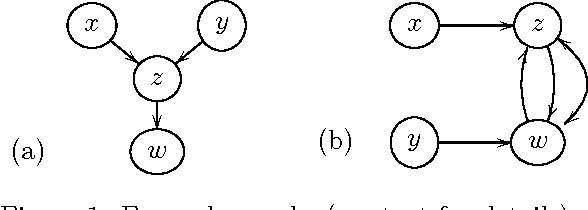 Figure 1 for Discovering Cyclic Causal Models with Latent Variables: A General SAT-Based Procedure