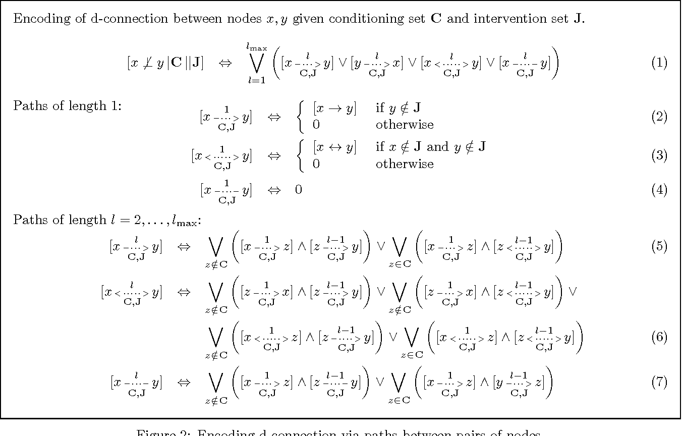 Figure 2 for Discovering Cyclic Causal Models with Latent Variables: A General SAT-Based Procedure