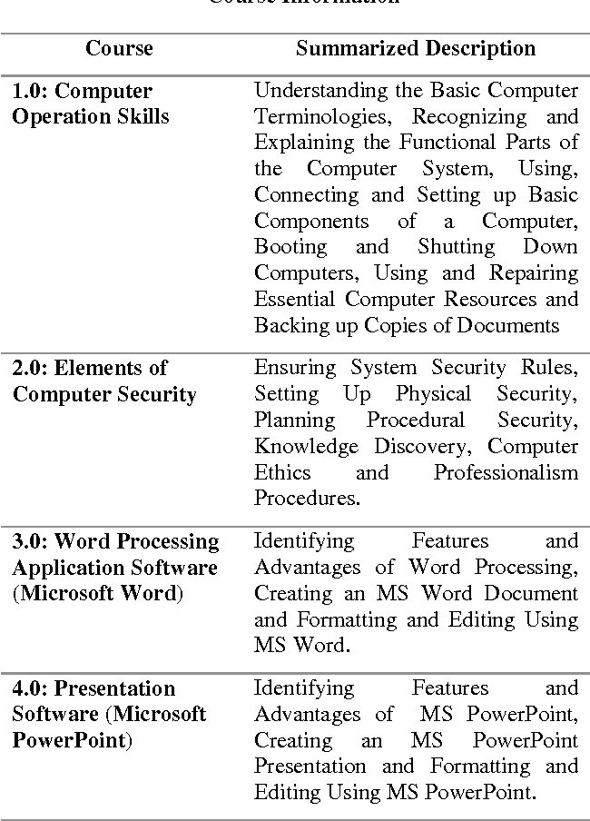 advantages of computer ethics
