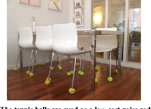 Fig. 1. The tennis balls are used as a low cost noise reduction tool. By being so visually significant they also work as a trust marker. Photo: Tommy Hagström. Used with permission.
