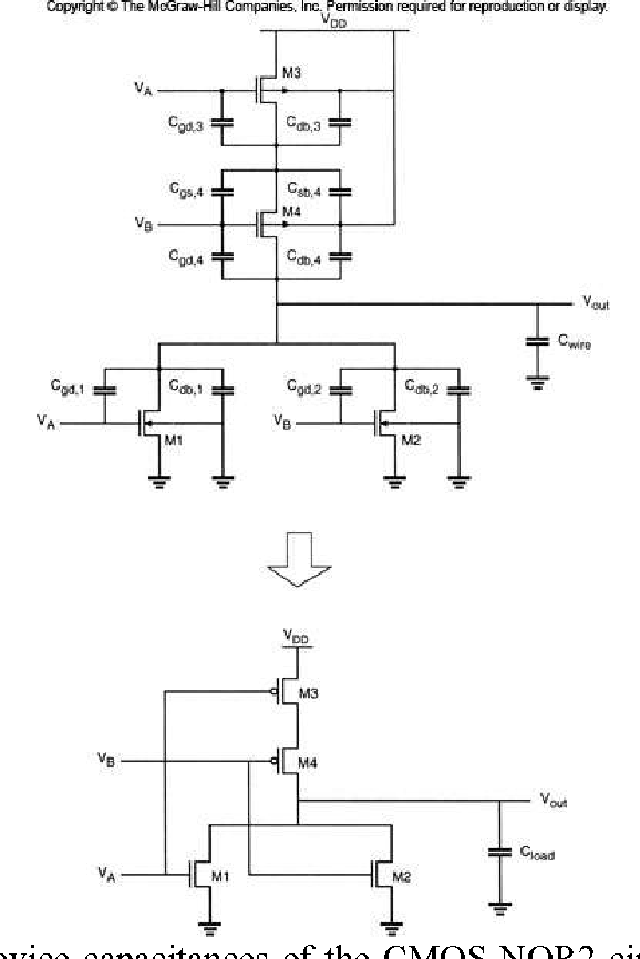 figure 4 3 parasitic device capacitances of the cmos nor2 circuit and the  simplified equivalent with the