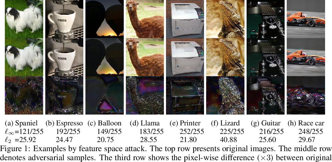 Figure 1 for Towards Feature Space Adversarial Attack