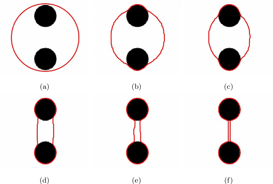 Figure 1 for Using the Split Bregman Algorithm to Solve the Self-Repelling Snake Model