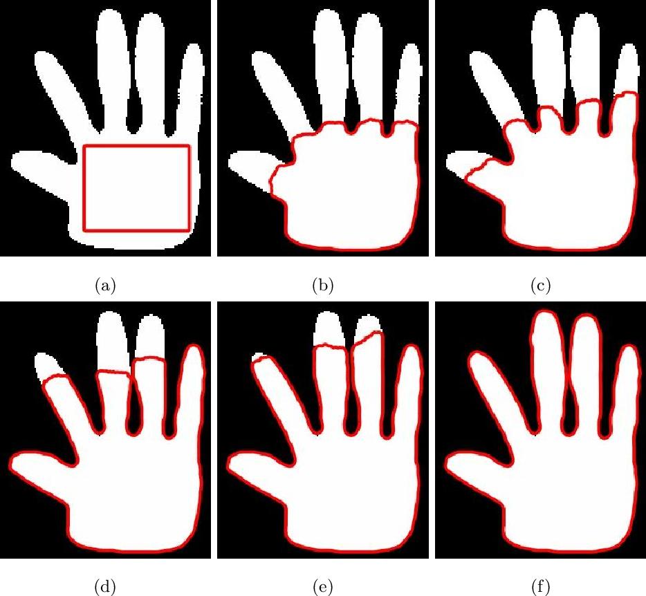 Figure 2 for Using the Split Bregman Algorithm to Solve the Self-Repelling Snake Model