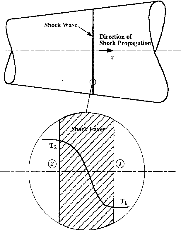 Figure 6 From On Nonlinear Combustion Instability In Liquid
