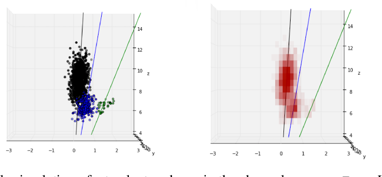 Figure 1 for Improvements to Inference Compilation for Probabilistic Programming in Large-Scale Scientific Simulators