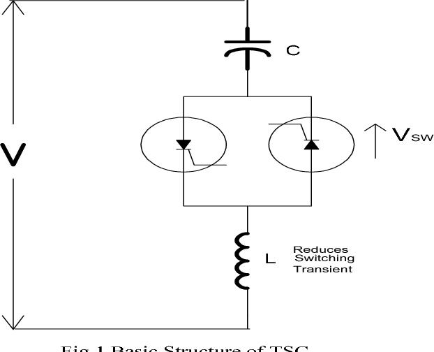 Computer Simulation of 132 / 11 KV Distribution Substation Using