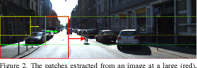 Figure 3 for Monocular Object Instance Segmentation and Depth Ordering with CNNs
