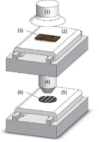 Figure 1 for Practical Fractional-Order Variable-Gain Super-Twisting Control with Application to Wafer Stages of Photolithography Systems