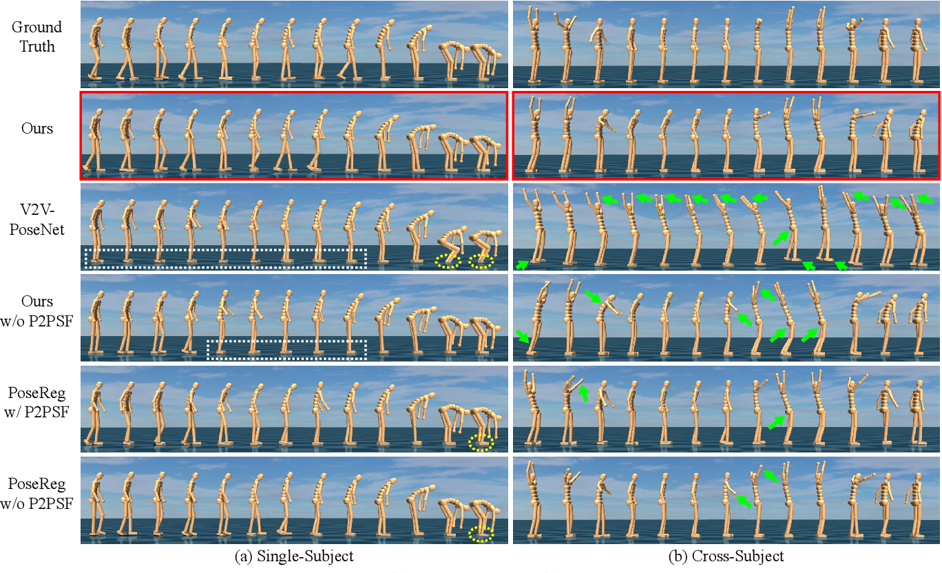 Figure 4 for Optical Non-Line-of-Sight Physics-based 3D Human Pose Estimation