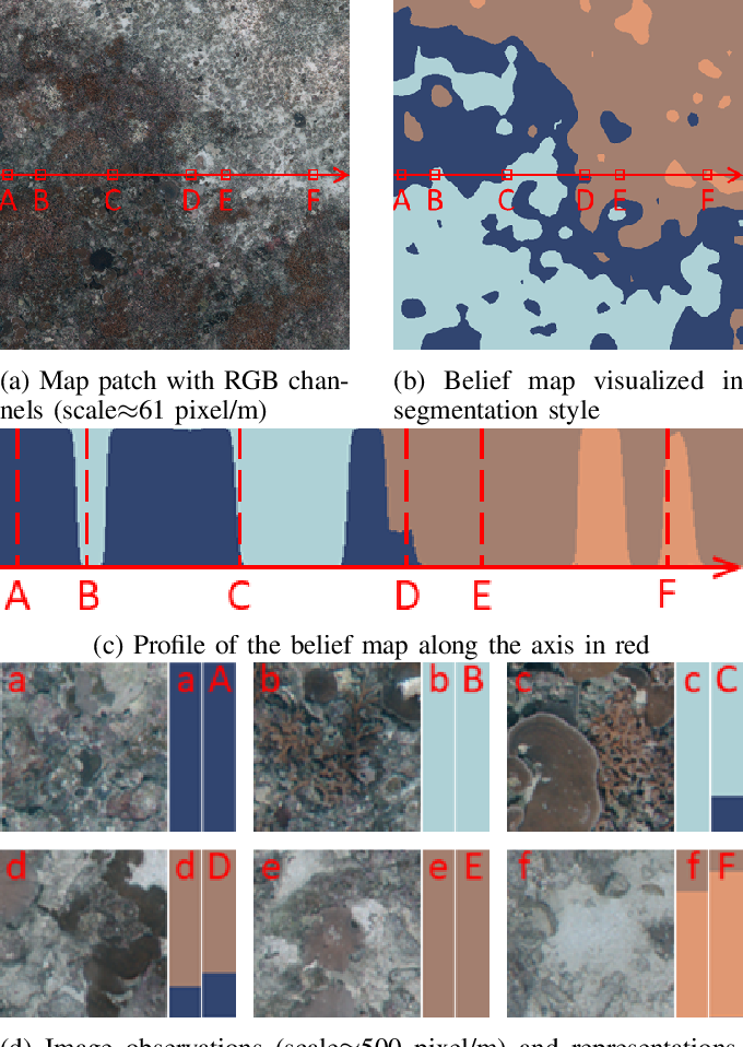 Figure 4 for Learning Cross-Scale Visual Representations for Real-Time Image Geo-Localization