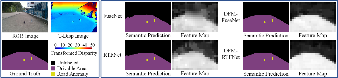 Figure 2 for Dynamic Fusion Module Evolves Drivable Area and Road Anomaly Detection: A Benchmark and Algorithms