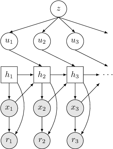 Figure 3 for The Differentiable Cross-Entropy Method