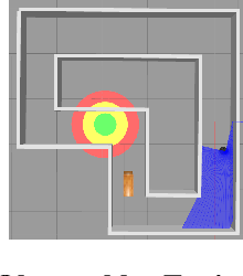 Figure 4 for Learning Sample-Efficient Target Reaching for Mobile Robots