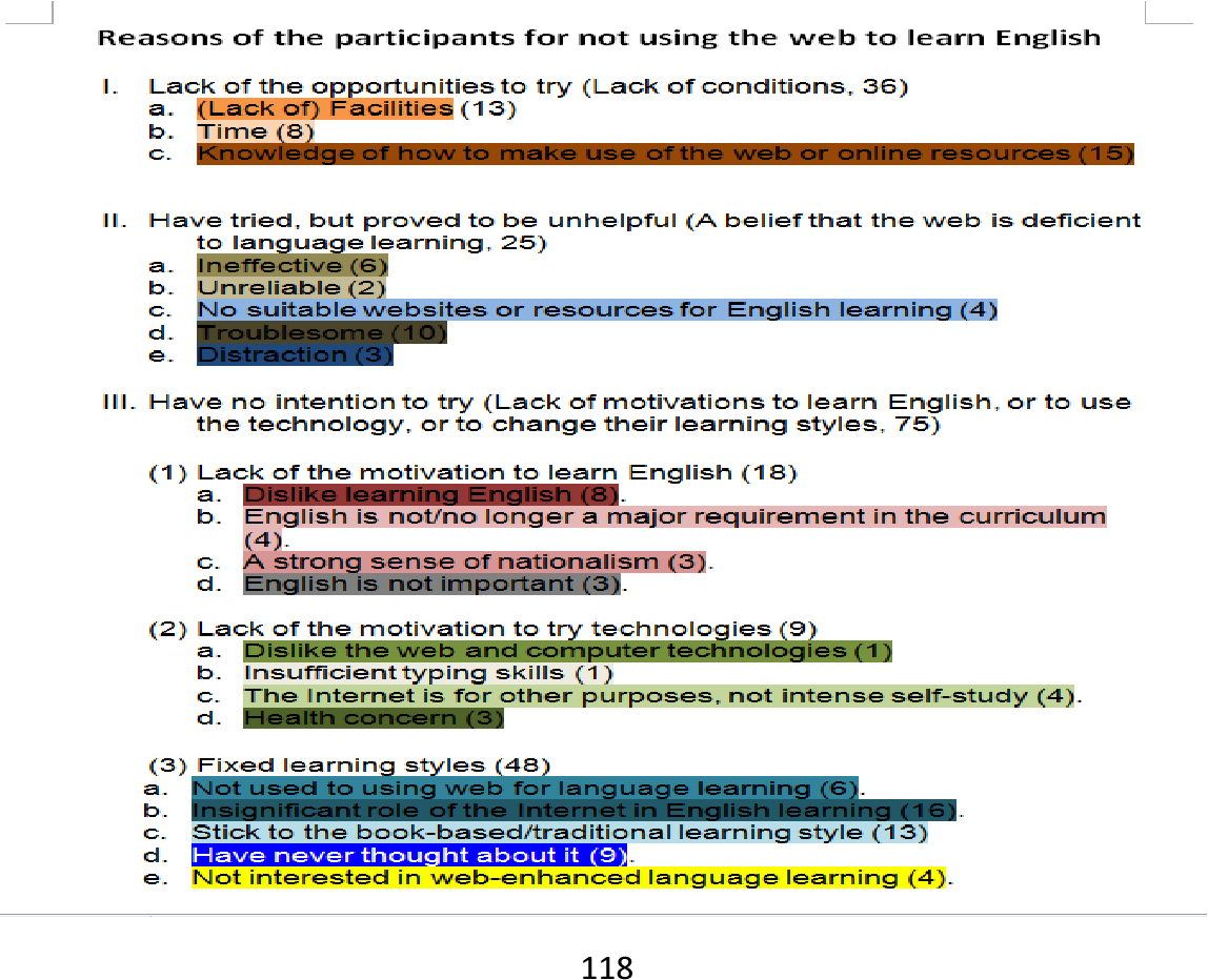 Figure 4 2 from English learning with Web 2 0 : an investigation