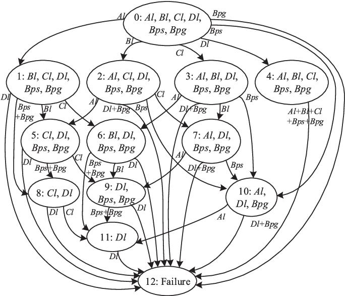 Tbi Wiring Harness Diagram