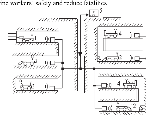 Underground Mining Dc Wiring Diagram - Wiring Diagram AME on underground piping diagram, air conditioning diagram, underground cable diagram, computer networking diagram, underground springs diagram, carbon monoxide detectors diagram, electric motors diagram, water heaters diagram, troubleshooting diagram, home security systems diagram, cable tv diagram, trees diagram, service diagram, wire diagram, installation diagram,
