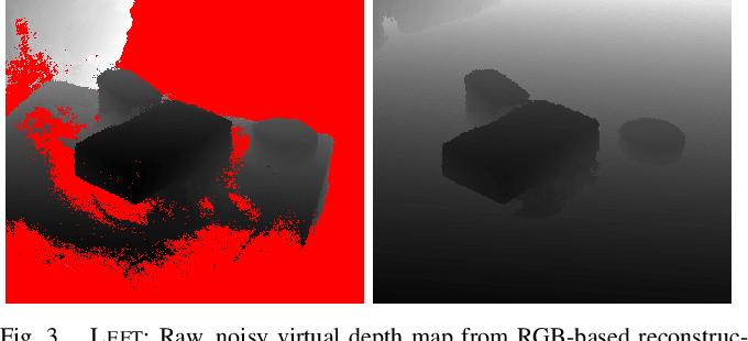 Figure 4 for Multi-view Fusion for Multi-level Robotic Scene Understanding