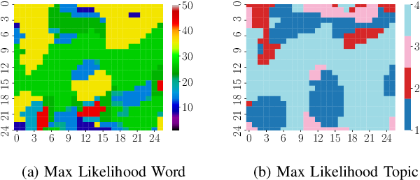 Figure 4 for Gaussian-Dirichlet Random Fields for Inference over High Dimensional Categorical Observations