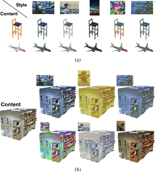 Figure 4 for Neural Style Transfer for Point Clouds